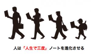 スクリーンショット 2014-07-21 13.03.17