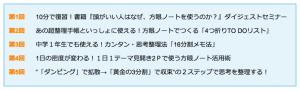 スクリーンショット 2014-12-03 7.29.46
